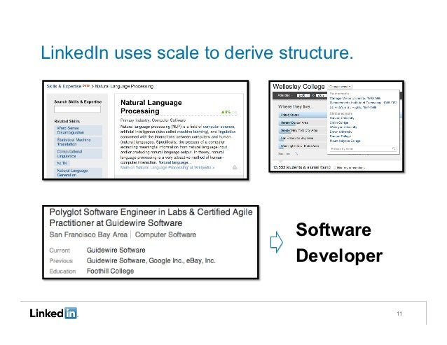 LinkedIn uses scale to derive structure.                                Software                                Developer ...