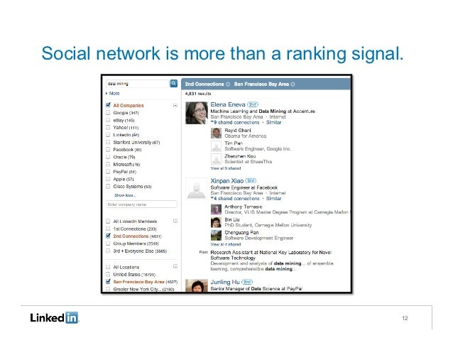 Social network is more than a ranking signal.                                            12