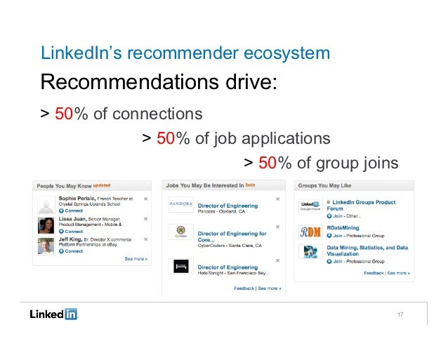 LinkedIn's recommender ecosystemRecommendations drive:> 50% of connections            > 50% of job applications           ...