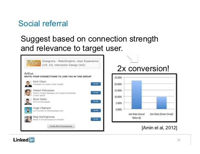 Social referralSuggest based on connection strengthand relevance to target user.                         2x conversion!   ...