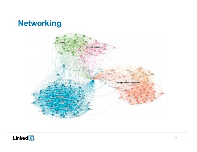 Networking             25