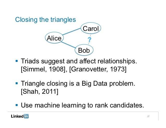 Closing the triangles                         Carol           Alice          ?                        Bob§ Triads sugges...