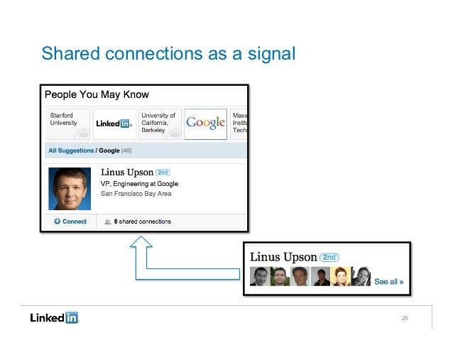 Shared connections as a signal                                 28