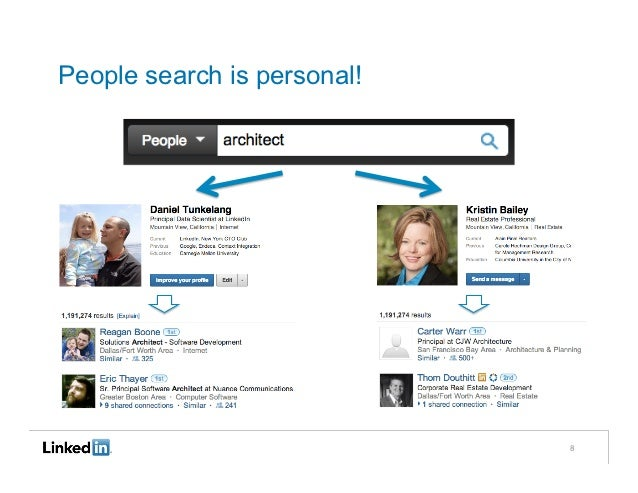 People search is personal!                             8