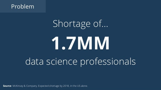 1.7MM data science professionals Shortage of… Problem Source: McKinsey & Company. Expected shortage by 2018, in the US alo...