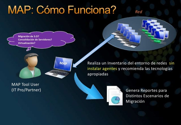 Red <br />MAP: Cómo Funciona?<br />Migración de S.O?<br />Consolidación de Servidores?<br />Virtualización?<br />Realiza u...