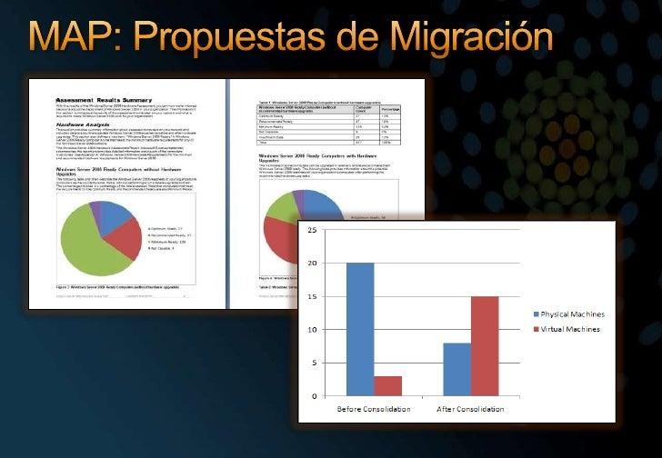 MAP: Propuestas de Migración<br />