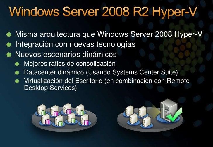Windows Server 2008 R2 Hyper-V<br />Misma arquitectura que Windows Server 2008 Hyper-V<br />Integración con nuevas tecnolo...