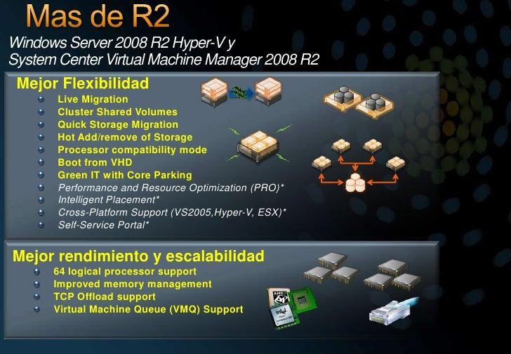 Mas de R2<br />Windows Server 2008 R2 Hyper-V ySystem Center Virtual Machine Manager 2008 R2<br />MejorFlexibilidad<br />L...