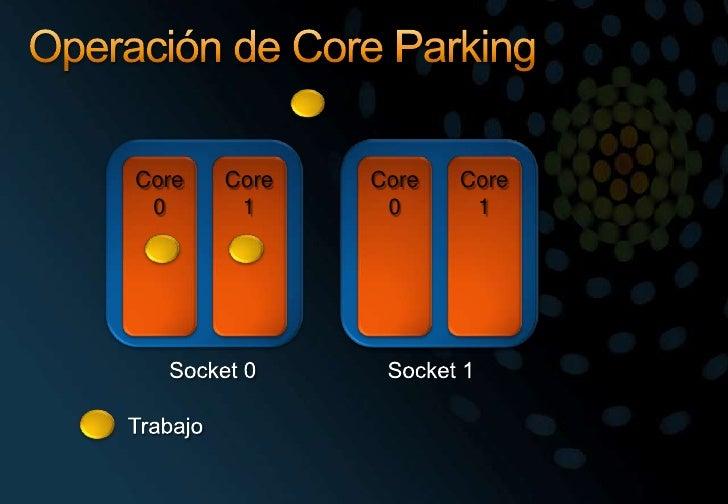Operación de Core Parking<br />Core 0<br />Core 1<br />Core 0<br />Core 1<br />Core 1<br />Core 0<br />Core 0<br />Core 1<...