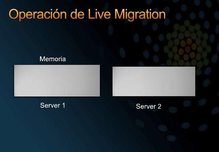 Operación de Live Migration<br />Memoria<br />Configuration<br />Configuration<br />State<br />State<br />Server 1<br />Se...