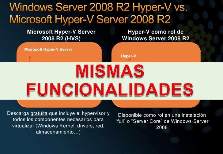 Windows Server 2008 R2 Hyper-V vs. Microsoft Hyper-V Server 2008 R2<br />Microsoft Hyper-V Server<br />Microsoft Hyper-V S...