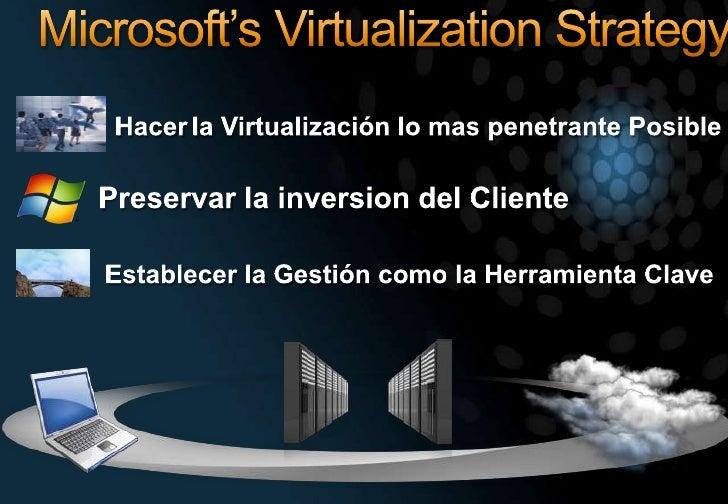 Microsoft'sVirtualizationStrategy<br />Hacerla Virtualizaciónlo mas penetrantePosible<br />Preservar la inversion del Clie...