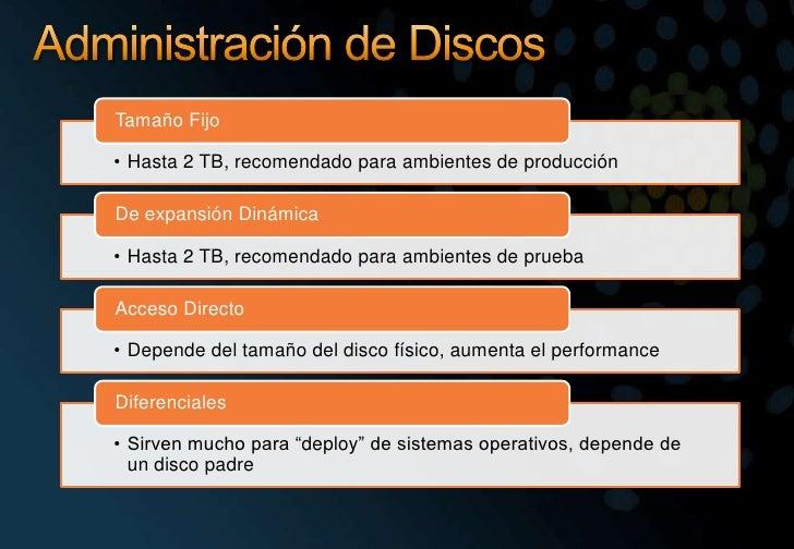 Administración de Discos<br />