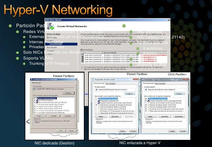 Hyper-V Networking<br />Máquina Virtual<br />NIC Sintética<br />NIC Legacy (Intel 21140)<br />12 NICs por VM<br />8 sintét...