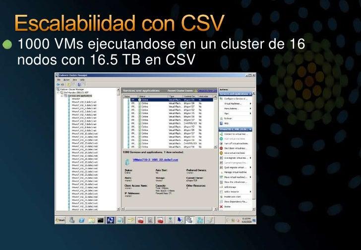 Host ClusteringHA, Quick Migration, Live Migration, CSVs<br />NIC3 - 192.168.100.2<br />NIC3 - 192.168.100.1<br />Red de H...