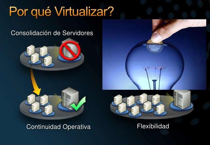 PorquéVirtualizar?<br />MejorUso de Recursos<br />Consolidación de Servidores<br />ContinuidadOperativa<br />Flexibilidad<...