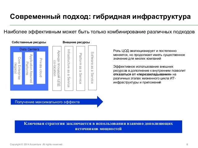 Copyright © 2014 Accenture All rights reserved.  8  Современный подход: гибридная инфраструктура  Наиболее эффективным мож...