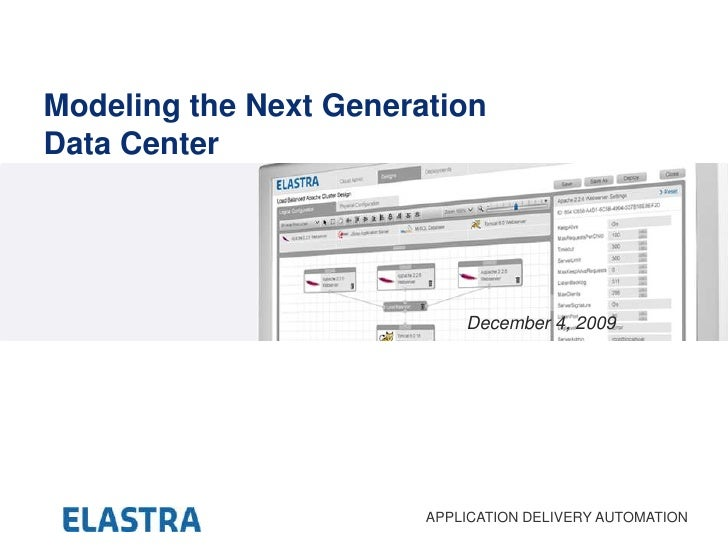 Modeling the Next Generation Data Center<br />December 4, 2009<br />