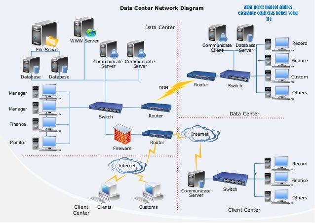 File Server WWW Server Communicate Server Database Switch Router Fireware Router Database Communicate Server Internet Clie...
