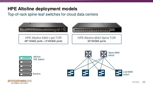 Data center network reference architecture with hpe flex fabric