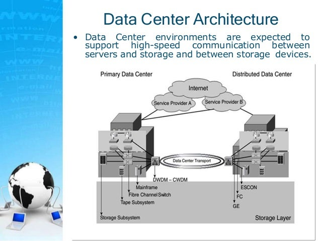 data center proposal