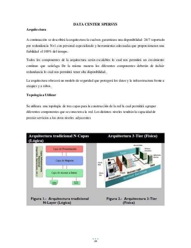 24 DATA CENTER SPERSYS Arquitectura A continuación se describirá la arquitectura la cualnos garantizara una disponibilidad...