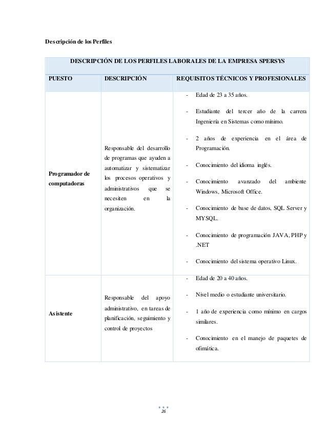 26 Descripción de los Perfiles DESCRIPCIÓN DE LOS PERFILES LABORALES DE LA EMPRESA SPERSYS PUESTO DESCRIPCIÓN REQUISITOS T...
