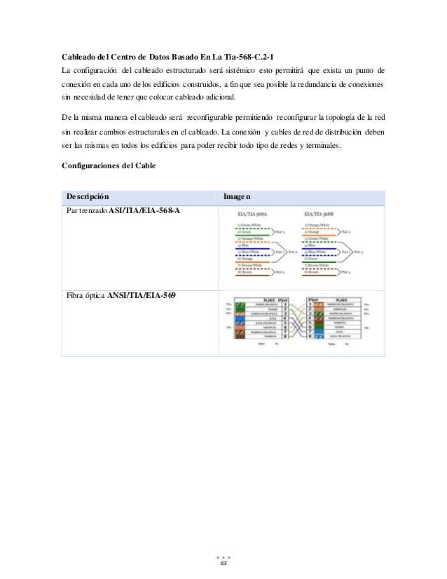 63 Cableado del Centro de Datos Basado En La Tia-568-C.2-1 La configuración del cableado estructurado será sistémico esto ...