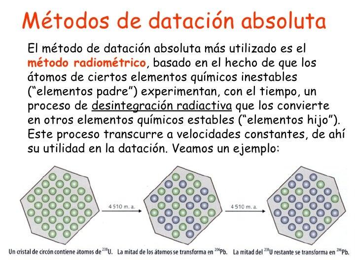 Métodos de datación absoluta El método de datación absoluta más utilizado es el  método radiométrico , basado en el hecho ...