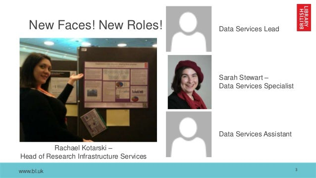 www.bl.uk New Faces! New Roles! 3 Rachael Kotarski – Head of Research Infrastructure Services Sarah Stewart – Data Service...
