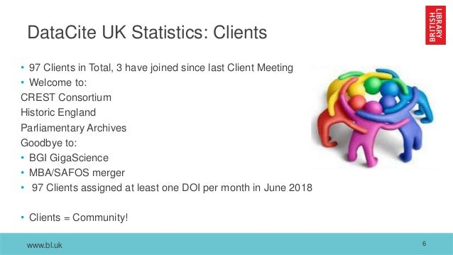 www.bl.uk DataCite UK Statistics: Clients • 97 Clients in Total, 3 have joined since last Client Meeting • Welcome to: CRE...