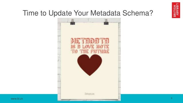 www.bl.uk Time to Update Your Metadata Schema? 9
