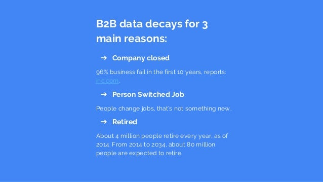 B2B data decays for 3 main reasons: ➔ Company closed 96% business fail in the first 10 years, reports: inc.com. ➔ Person S...