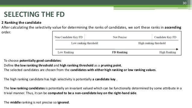 30 SELECTING THE FD 2 Ranking the candidate After calculating the selectivity value for determining the ranks of candidate...
