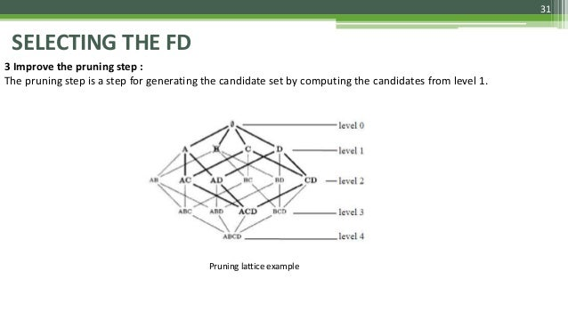 31 SELECTING THE FD 3 Improve the pruning step : The pruning step is a step for generating the candidate set by computing ...