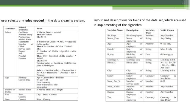 8 user selects any rules needed in the data cleaning system. layout and descriptions for fields of the data set, which are...