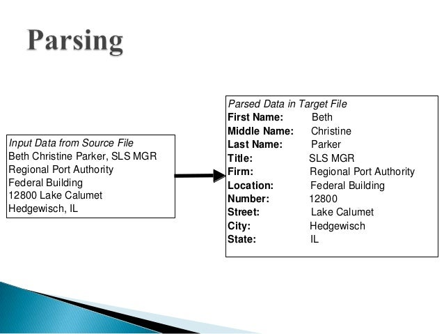 Parsed Data in Target File                                 First Name:       Beth                                 Middle N...