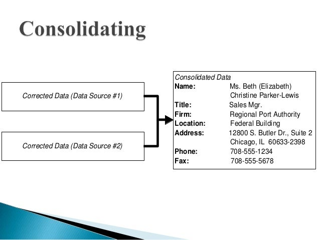 Consolidated Data                                  Name:            Ms. Beth (Elizabeth)Corrected Data (Data Source #1)   ...