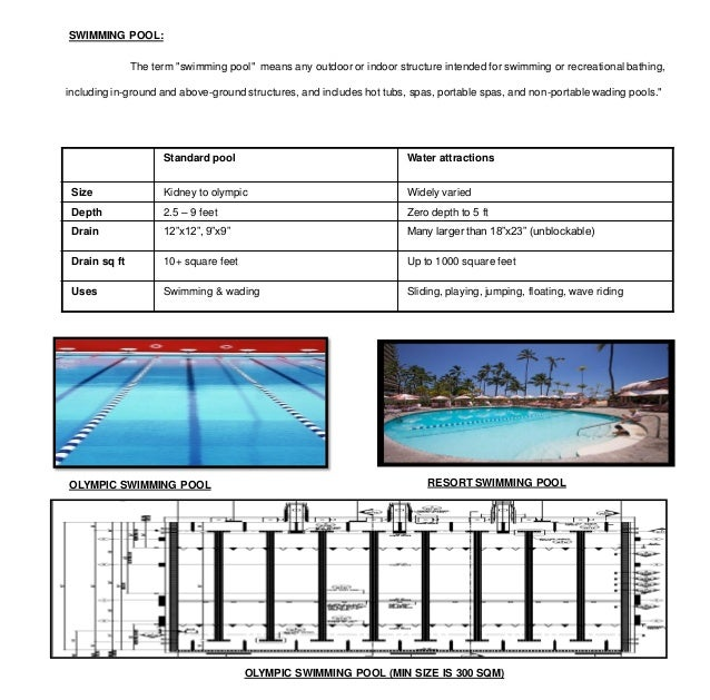 Olympic Size Swimming Pool Dimensions data collaction of resort