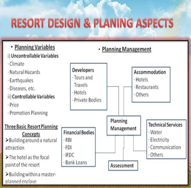 Data collaction of resort for Hotel design guidelines