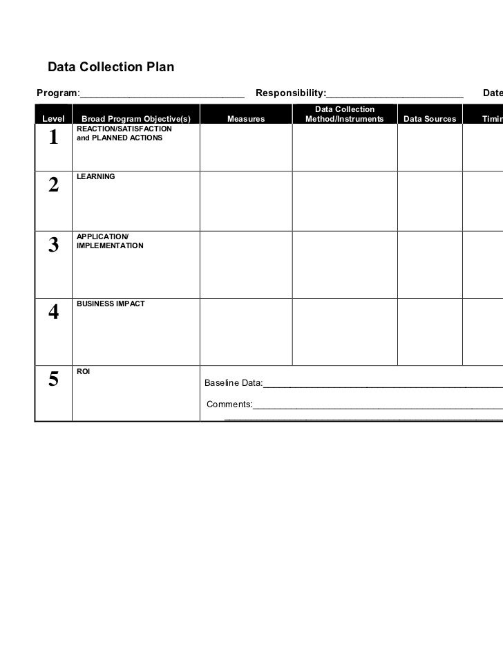 Data analysis template selol ink data collection analysis plan template for measuring roi maxwellsz