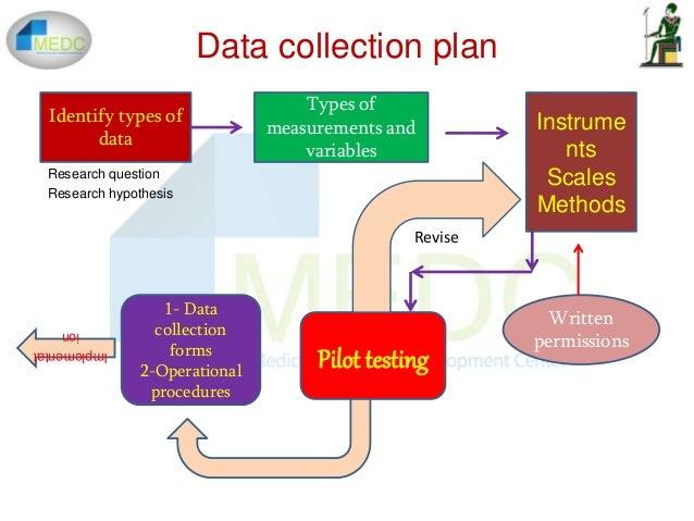 data collection techniques in quantitative research