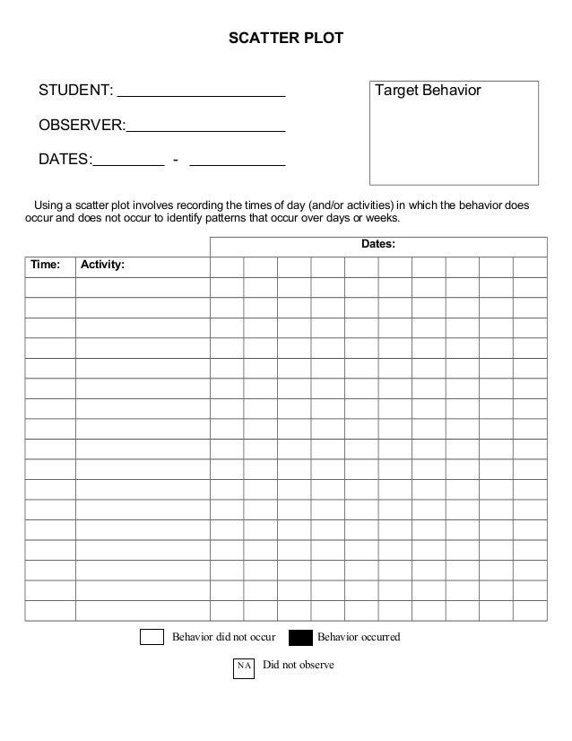 data collection form template - Bare.bearsbackyard.co
