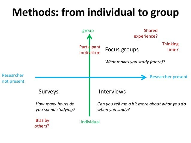 what is focus group discussion in qualitative research Focus groups are a form of qualitative research used by sociologists and  the  discussion must be conducted in a conducive environment.