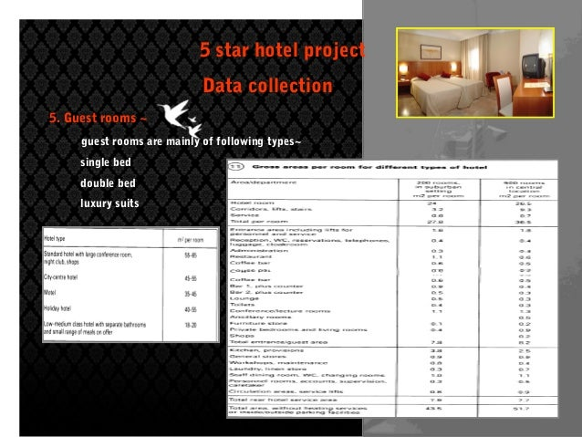 Data Collection Of Five Star Hotel