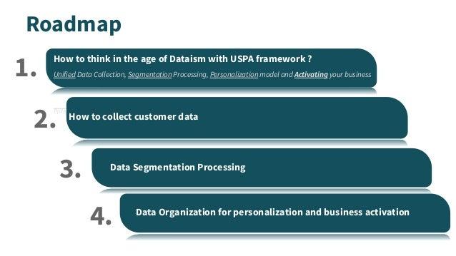 Data collection, processing & organization with USPA framework Slide 2