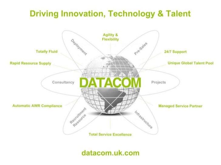 Datacom Globe