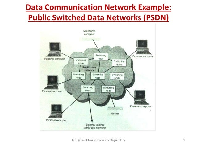 introduction to data communications Introduction to data communications (its 323) data communications and networks lecture notes presentation: pdf video: cs1, it1 (2011: part 1) readings.