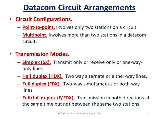 Datacom module 3: Data Communications Circuits, Arrangements, and Ne…